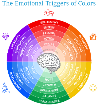 The-emotional-triggers-of-colours